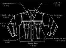 服装CAD电脑制版